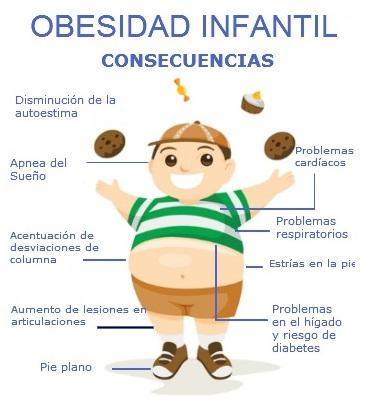 ob.infantil