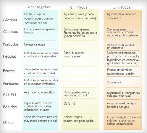 Hipertensi n saudeter - Alimentos para la hipertension alta ...