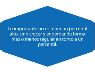 percentiles_crecimiento_gl1