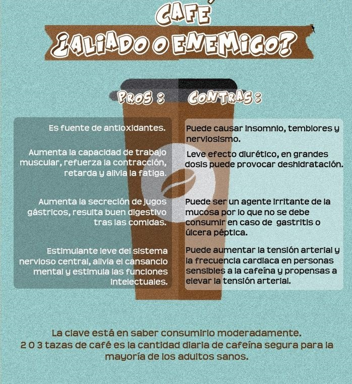 Pros y contras del caf saudeter for Hormigon impreso pros y contras